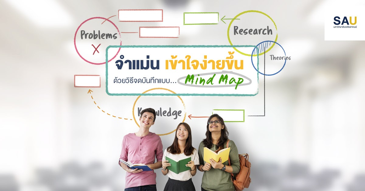 Article_จำแม่น-เข้าใจง่ายขึ้น-ด้วยวิธีจดบันทึกแบบ-Mind-Map
